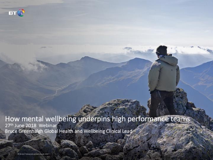 How mental wellbeing underpins high performance teams