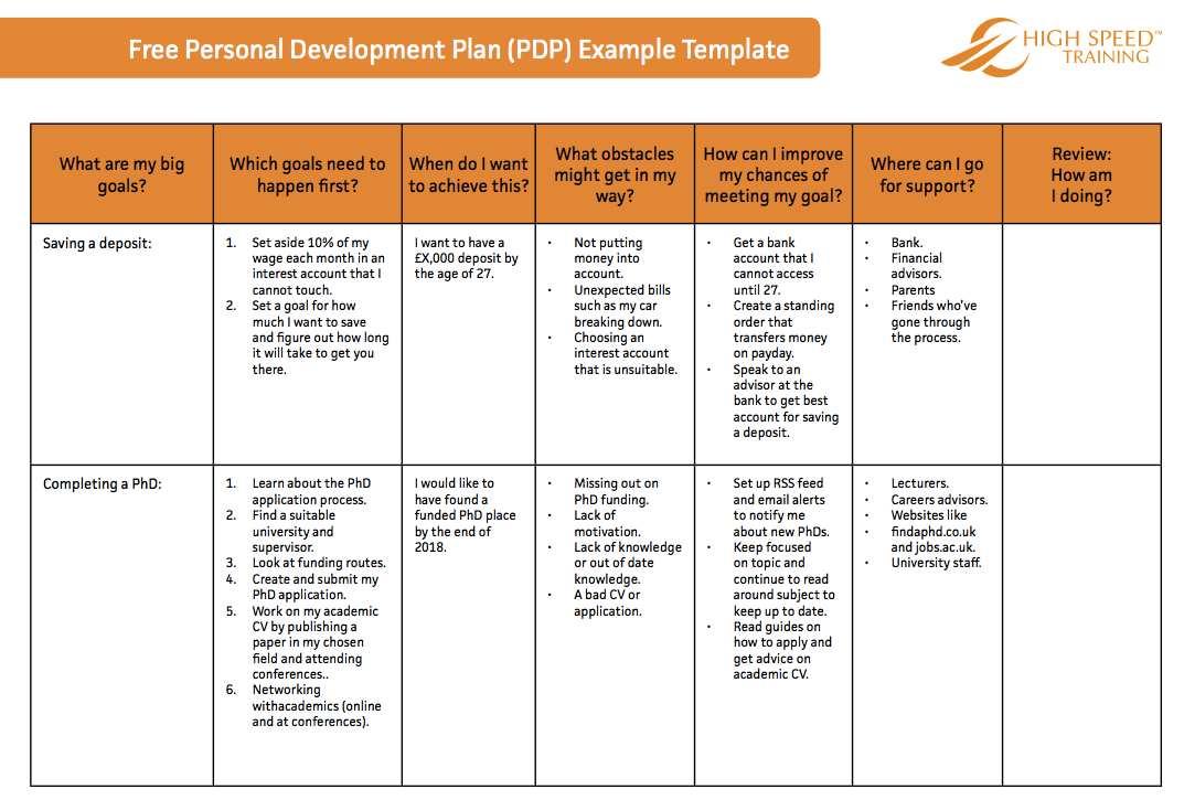 Personal development 5 year plan