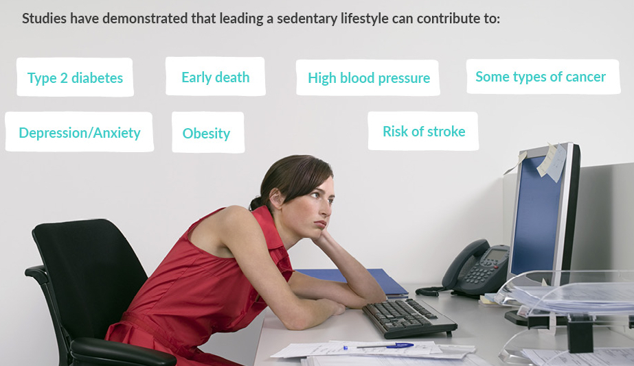 issues of sedentary lifestyle