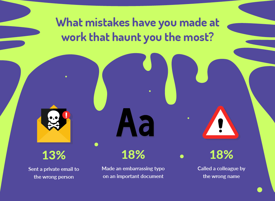 top mistakes that haunt you at work