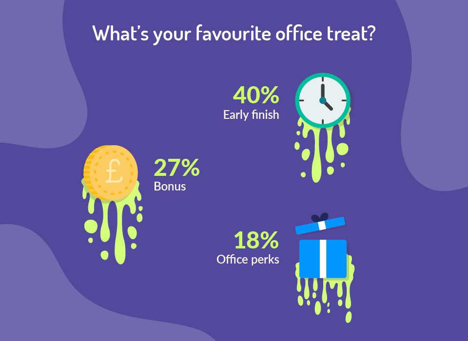 top favourite office treats