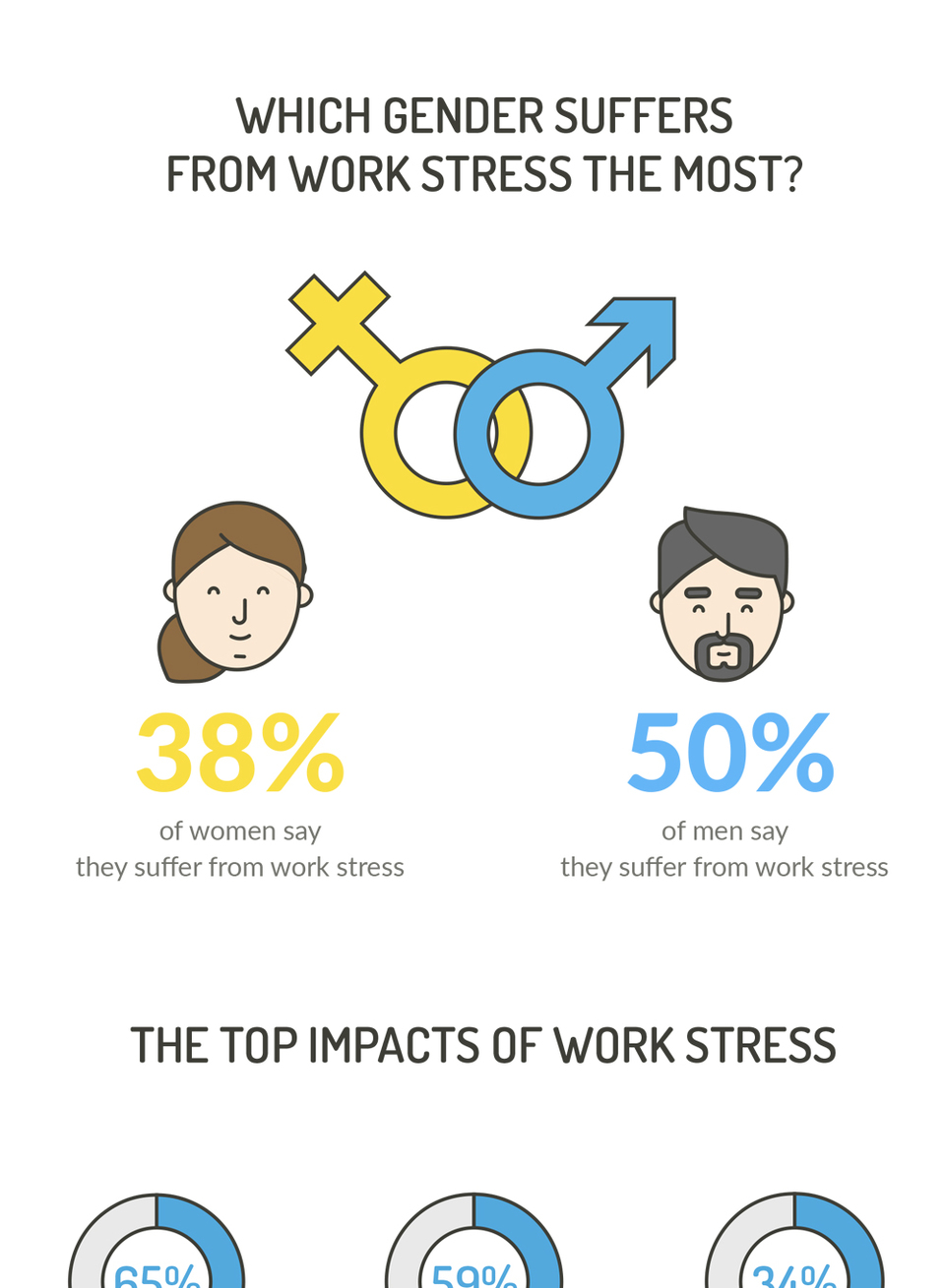 Britain's Most Stressed Worker Revealed